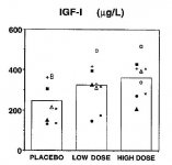 low dose 5mg mk677.JPG
